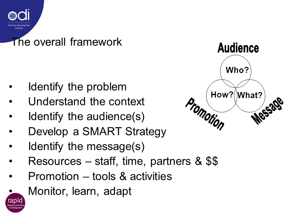 The overall framework Identify the problem Understand the context Identify the audience(s) Develop a SMART Strategy Identify the message(s) Resources