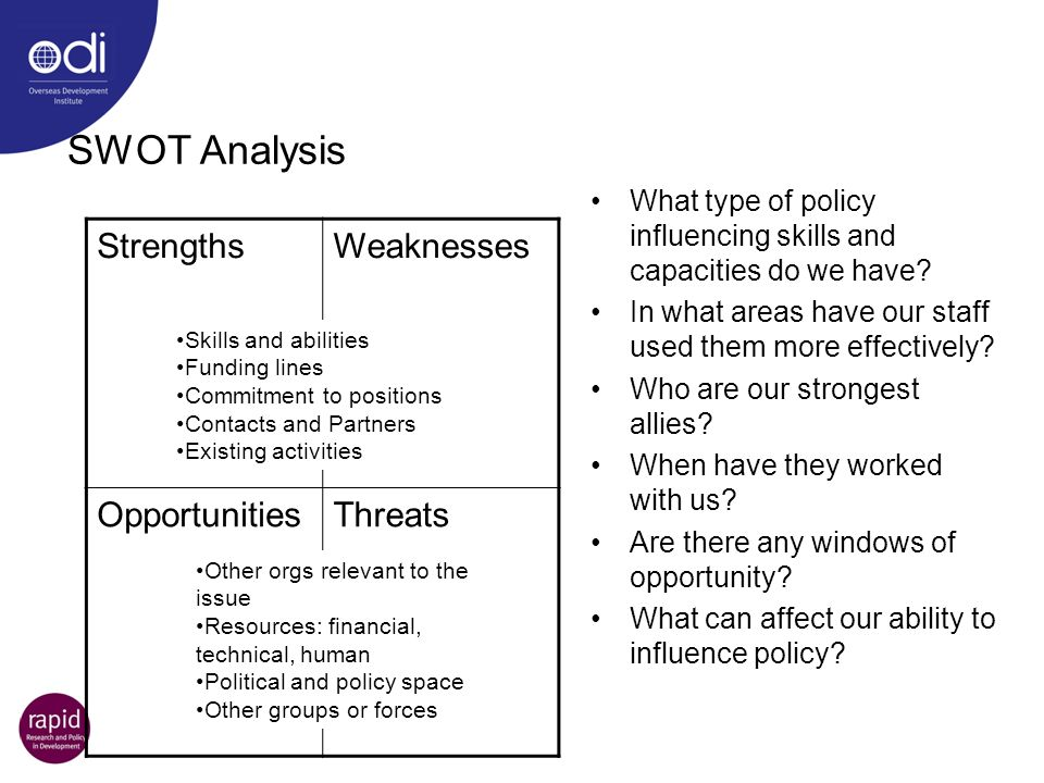 SWOT Analysis What type of policy influencing skills and capacities do we have? In what areas have our staff used them more effectively? Who are our s