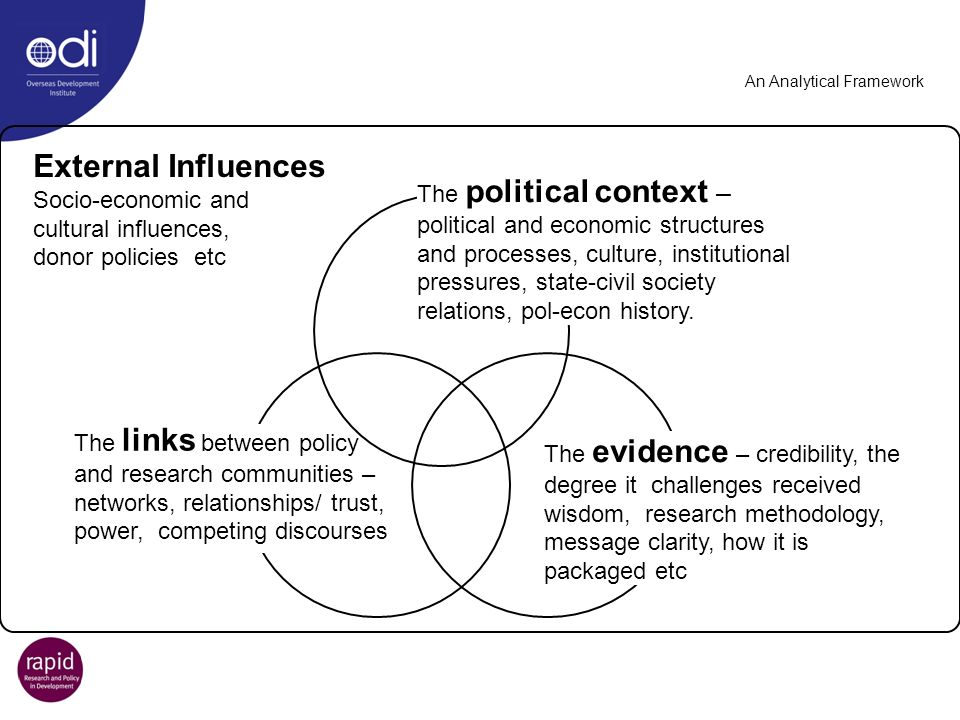 An Analytical Framework The political context – political and economic structures and processes, culture, institutional pressures, state-civil society