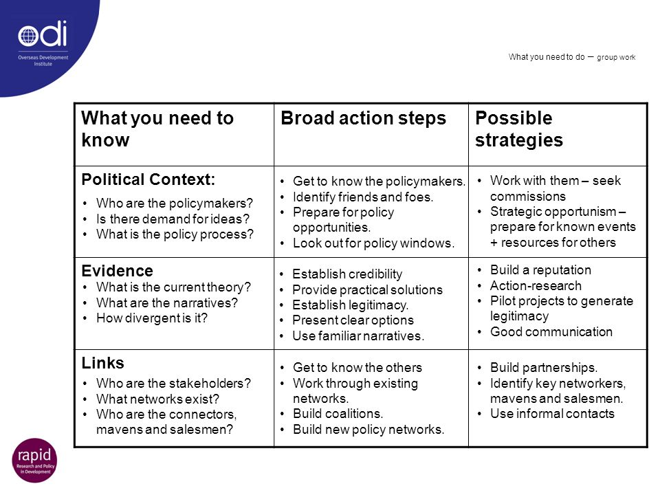 What you need to do – group work What you need to know Broad action stepsPossible strategies Political Context: Evidence Links Who are the policymaker