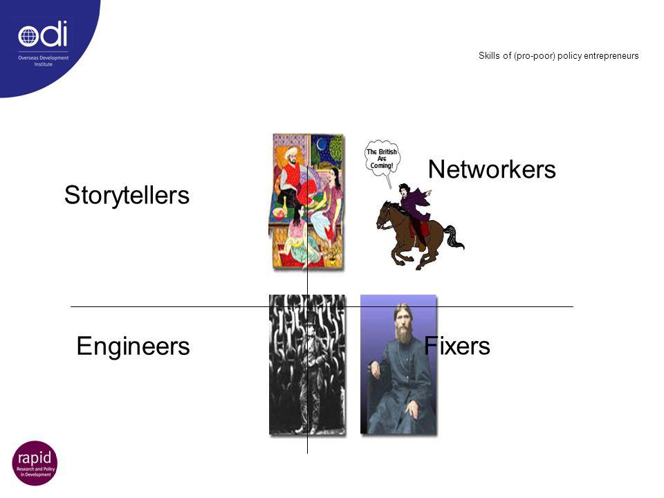 Skills of (pro-poor) policy entrepreneurs Storytellers Engineers Networkers Fixers
