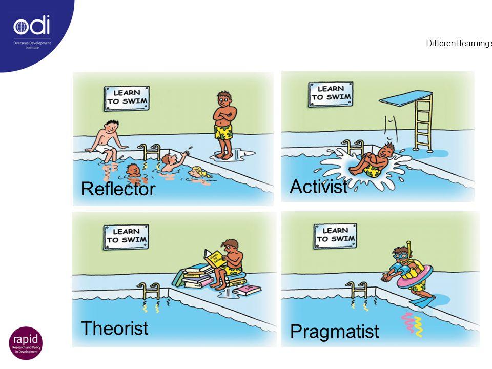 Different learning styles… Reflector Theorist Activist Pragmatist