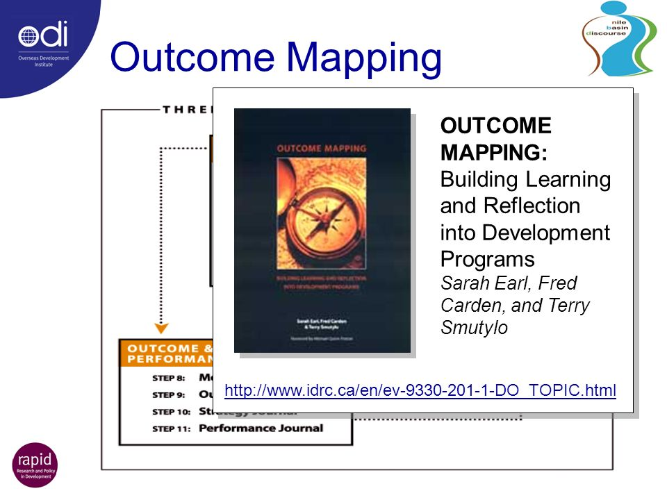 Outcome Mapping OUTCOME MAPPING: Building Learning and Reflection into Development Programs Sarah Earl, Fred Carden, and Terry Smutylo