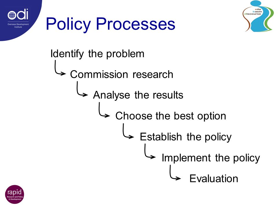 Policy Processes Identify the problem Commission research Analyse the results Choose the best option Establish the policy Evaluation Implement the policy