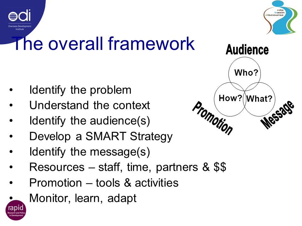 The overall framework Identify the problem Understand the context Identify the audience(s) Develop a SMART Strategy Identify the message(s) Resources – staff, time, partners & $$ Promotion – tools & activities Monitor, learn, adapt How.