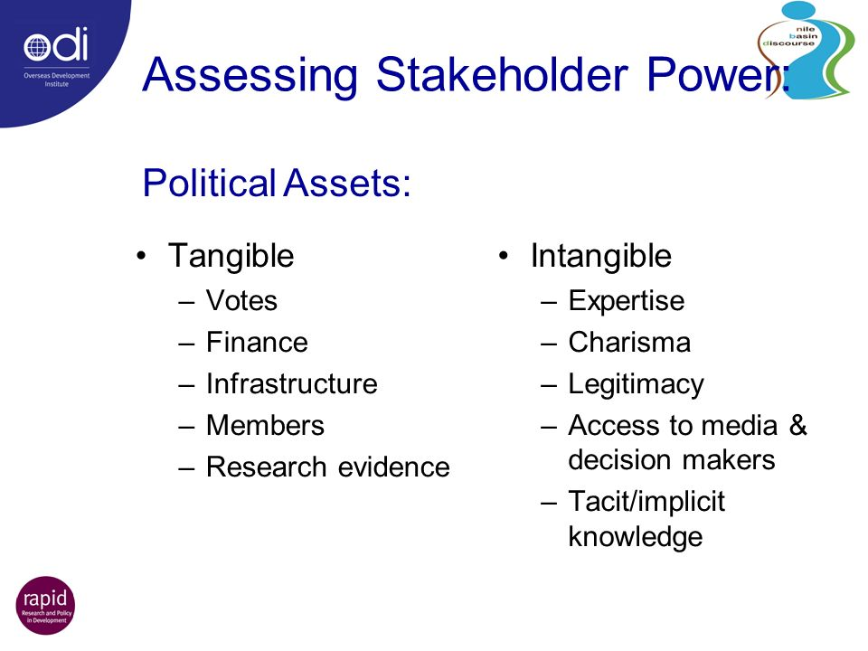 Assessing Stakeholder Power: Tangible –Votes –Finance –Infrastructure –Members –Research evidence Intangible –Expertise –Charisma –Legitimacy –Access to media & decision makers –Tacit/implicit knowledge Political Assets: