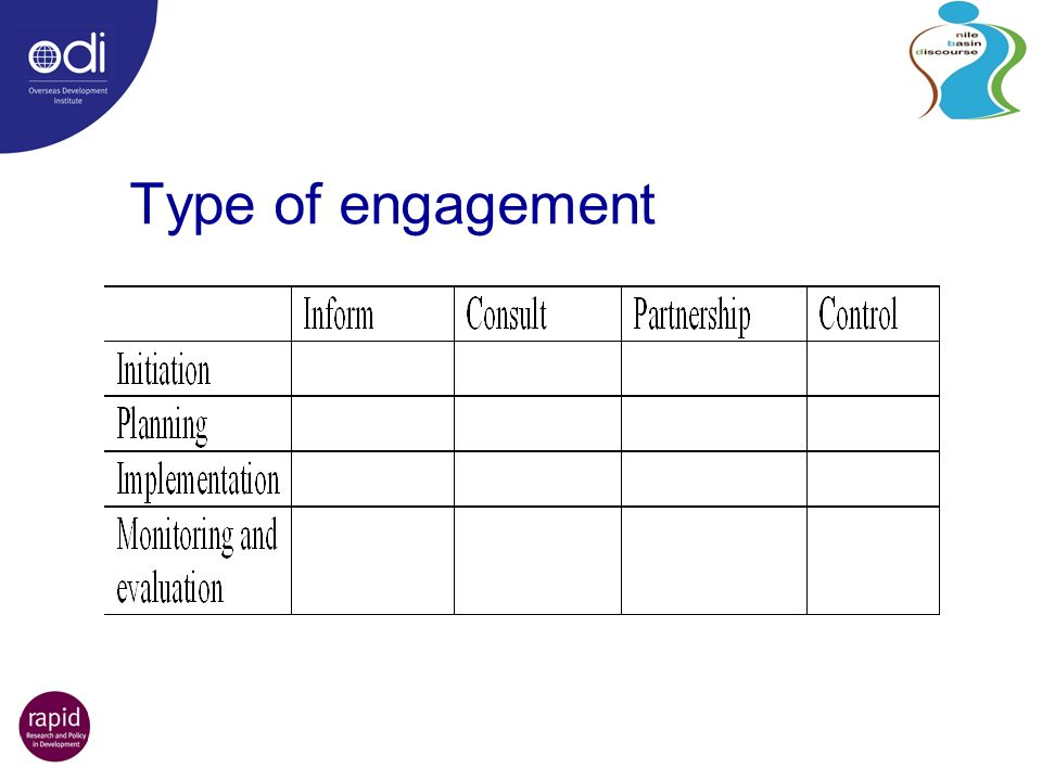 Type of engagement