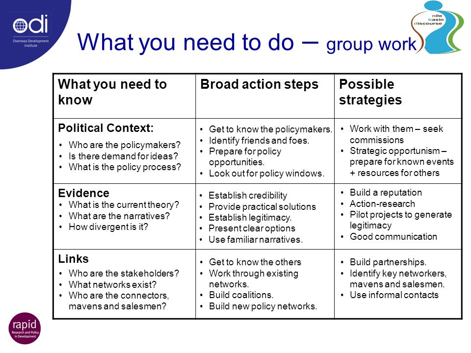 What you need to do – group work What you need to know Broad action stepsPossible strategies Political Context: Evidence Links Who are the policymakers.