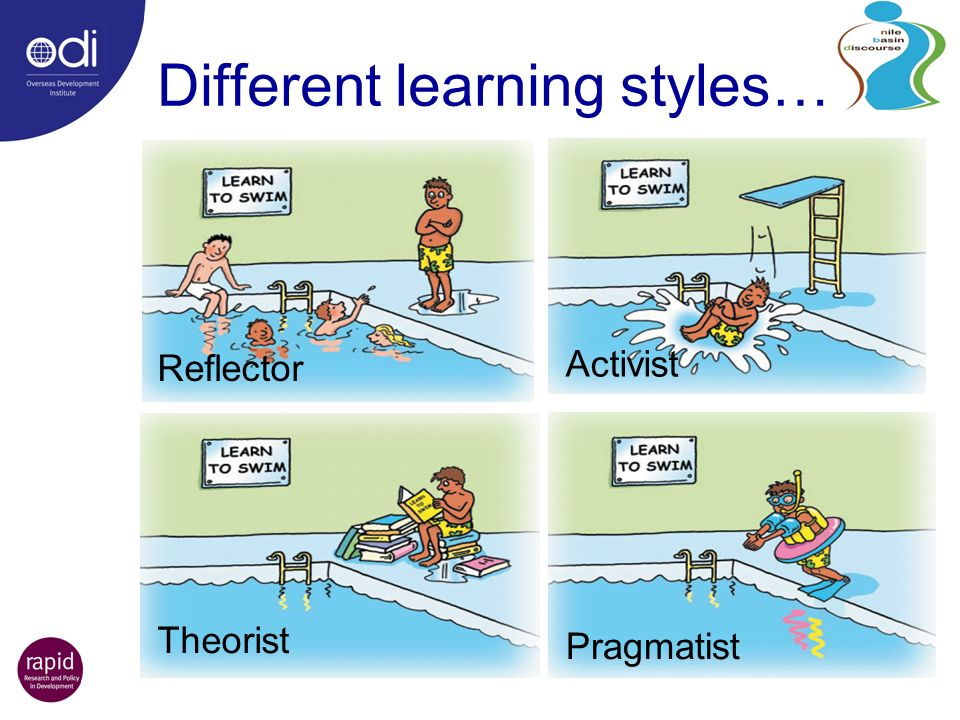 Different learning styles… Reflector Theorist Activist Pragmatist
