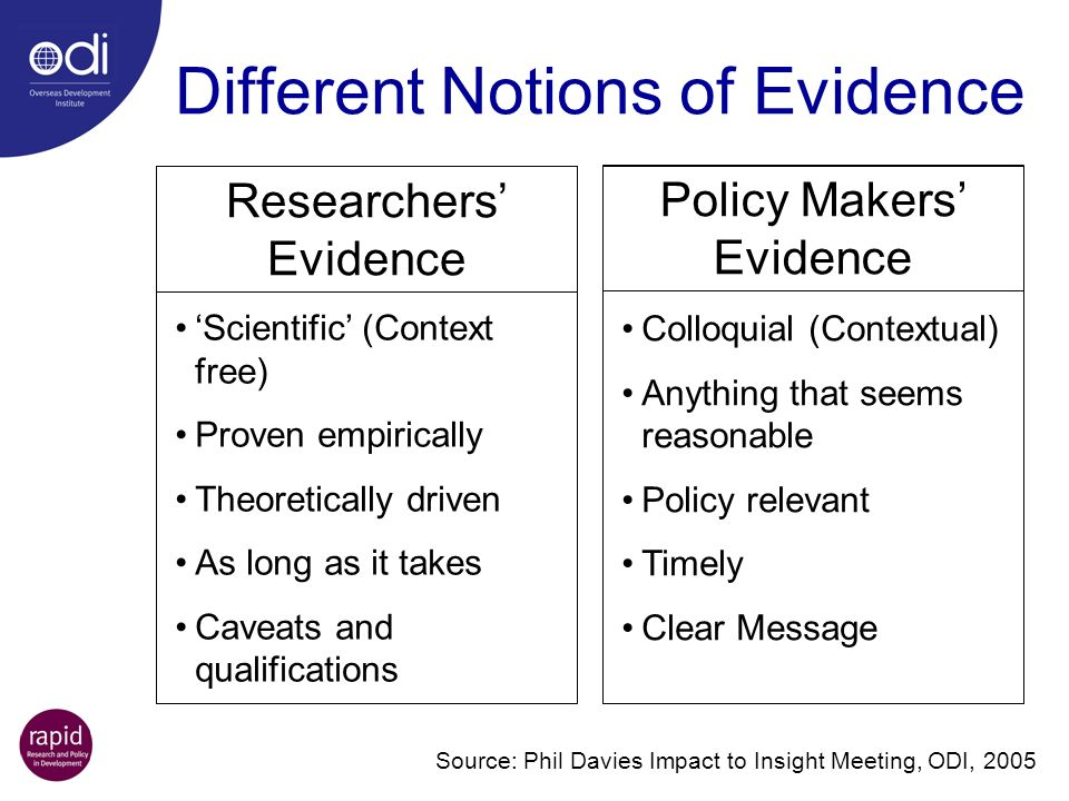 Different Notions of Evidence Colloquial (Contextual) Anything that seems reasonable Policy relevant Timely Clear Message Policy Makers Evidence Sourc