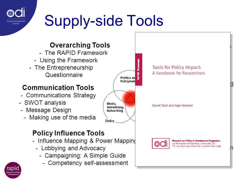 Supply-side Tools Overarching Tools - The RAPID Framework - Using the Framework - The Entrepreneurship Questionnaire Context Assessment Tools - Stakeh