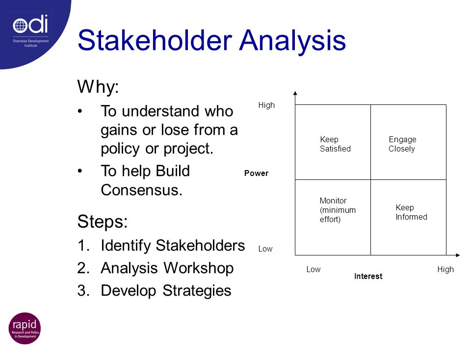 Stakeholder Analysis Why: To understand who gains or lose from a policy or project. To help Build Consensus. Steps: 1.Identify Stakeholders 2.Analysis