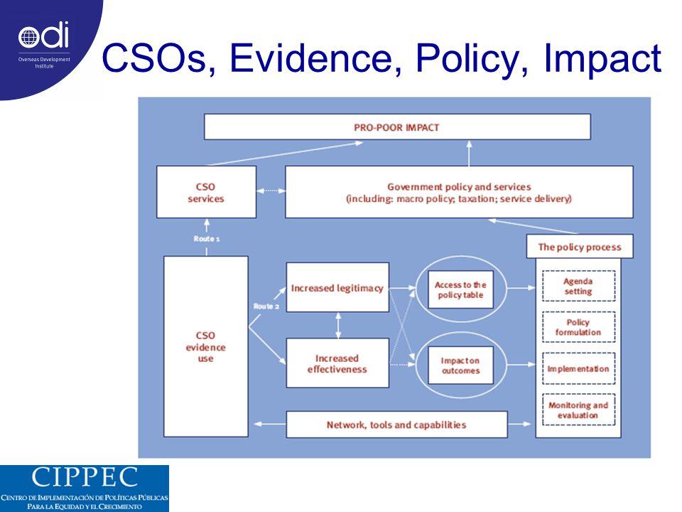 CSOs, Evidence, Policy, Impact