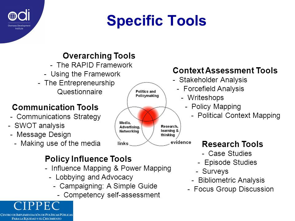 Specific Tools Overarching Tools - The RAPID Framework - Using the Framework - The Entrepreneurship Questionnaire Context Assessment Tools - Stakeholder Analysis - Forcefield Analysis - Writeshops - Policy Mapping - Political Context Mapping Communication Tools - Communications Strategy - SWOT analysis - Message Design - Making use of the media Research Tools - Case Studies - Episode Studies - Surveys - Bibliometric Analysis - Focus Group Discussion Policy Influence Tools - Influence Mapping & Power Mapping - Lobbying and Advocacy - Campaigning: A Simple Guide - Competency self-assessment