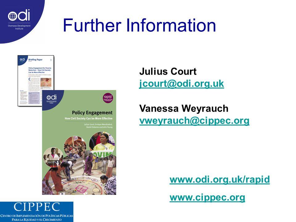 Further Information www.odi.org.uk/rapid www.cippec.org Julius Court jcourt@odi.org.uk jcourt@odi.org.uk Vanessa Weyrauch vweyrauch@cippec.org vweyrauch@cippec.org