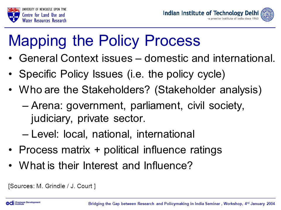 Bridging the Gap between Research and Policymaking in India Seminar, Workshop, 4 rd January 2004 Mapping Policy Processes AgendasOptionsImplementation Central Government Parliament Implementation Civil Society State Government Implementation Civil Society