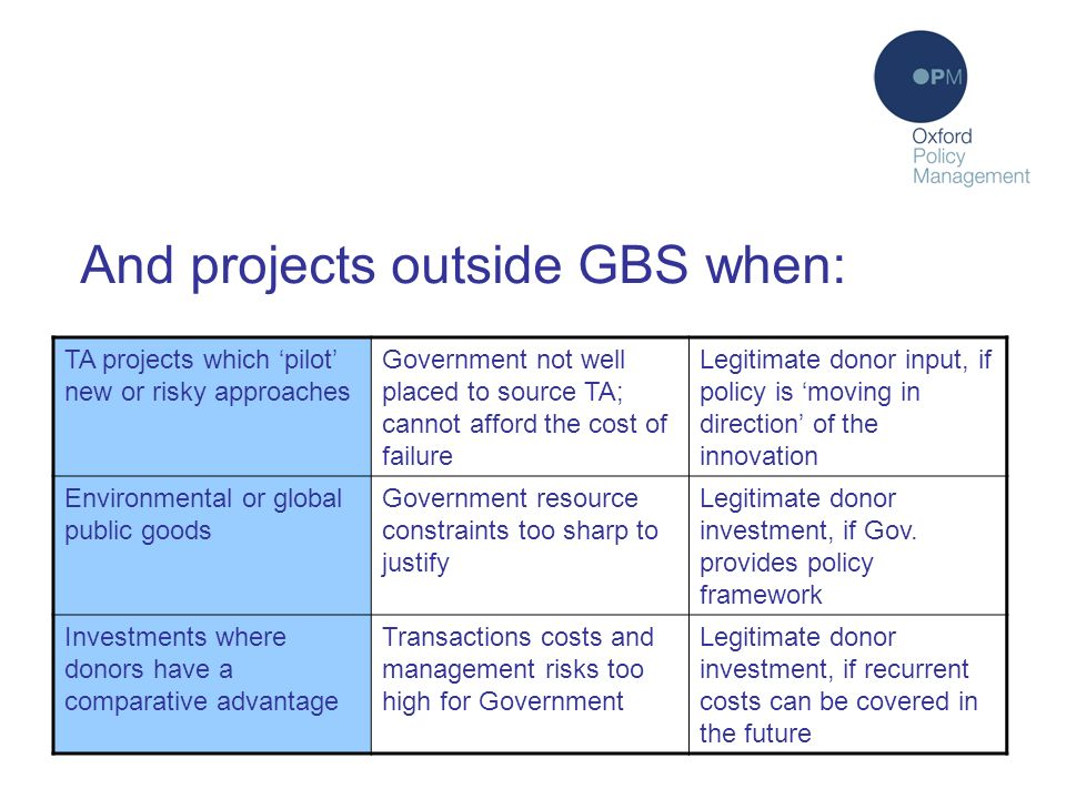 And projects outside GBS when: TA projects which pilot new or risky approaches Government not well placed to source TA; cannot afford the cost of fail