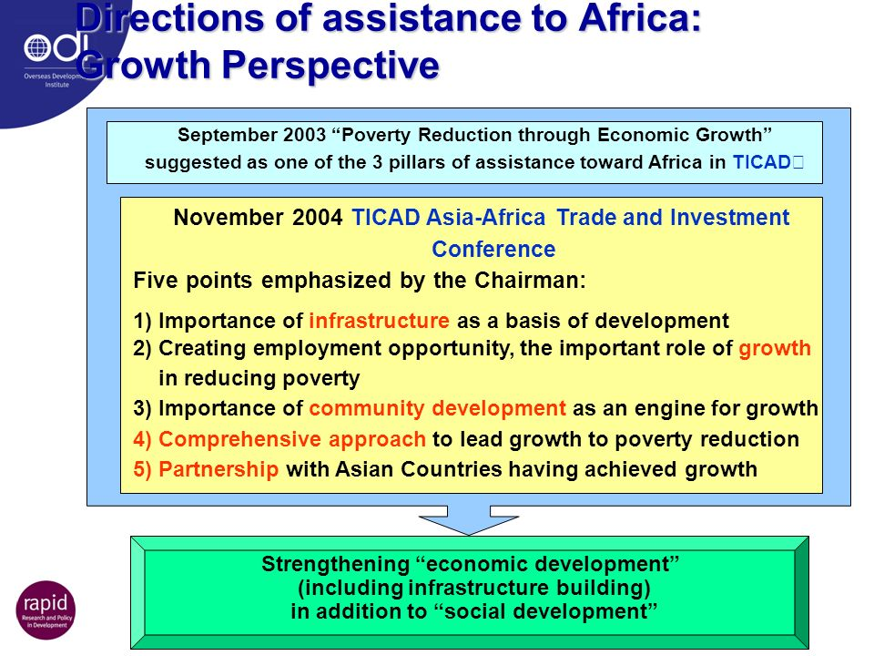 Directions of assistance to Africa: Growth Perspective September 2003 Poverty Reduction through Economic Growth suggested as one of the 3 pillars of a