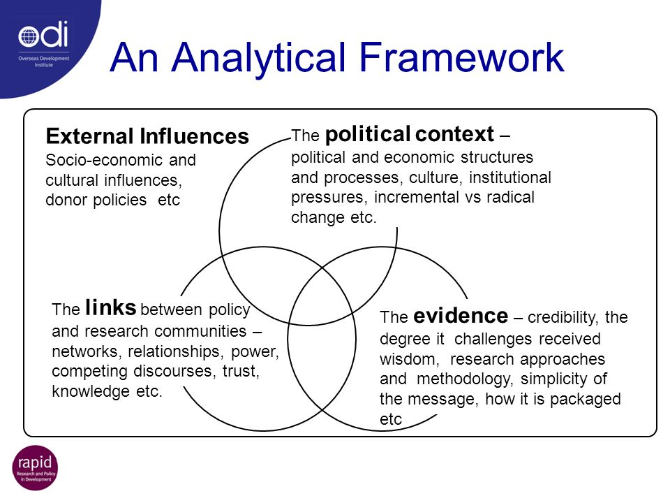 An Analytical Framework The political context – political and economic structures and processes, culture, institutional pressures, incremental vs radi