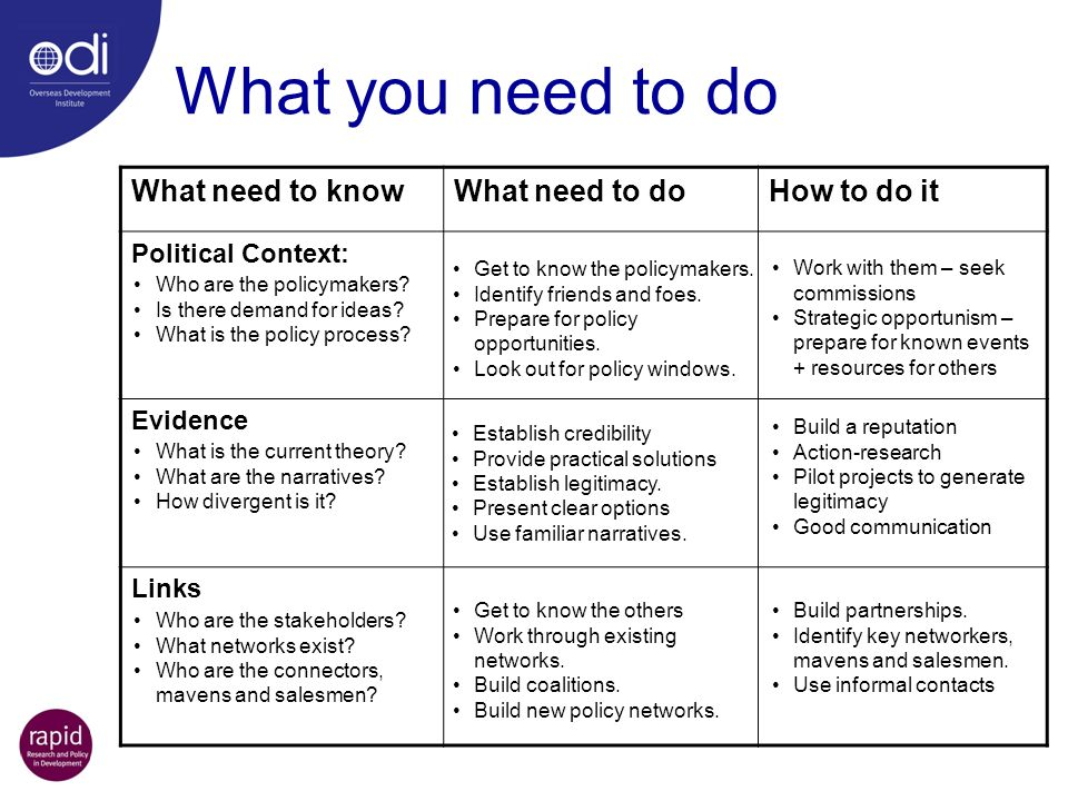 What you need to do What need to knowWhat need to doHow to do it Political Context: Evidence Links Who are the policymakers? Is there demand for ideas