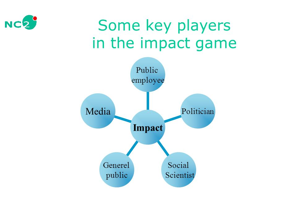 Some key players in the impact game Impact Public employee Politician Social Scientist Generel public Media
