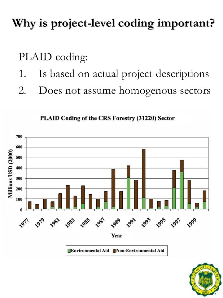 Why is project-level coding important? PLAID coding: 1.Is based on actual project descriptions 2.Does not assume homogenous sectors