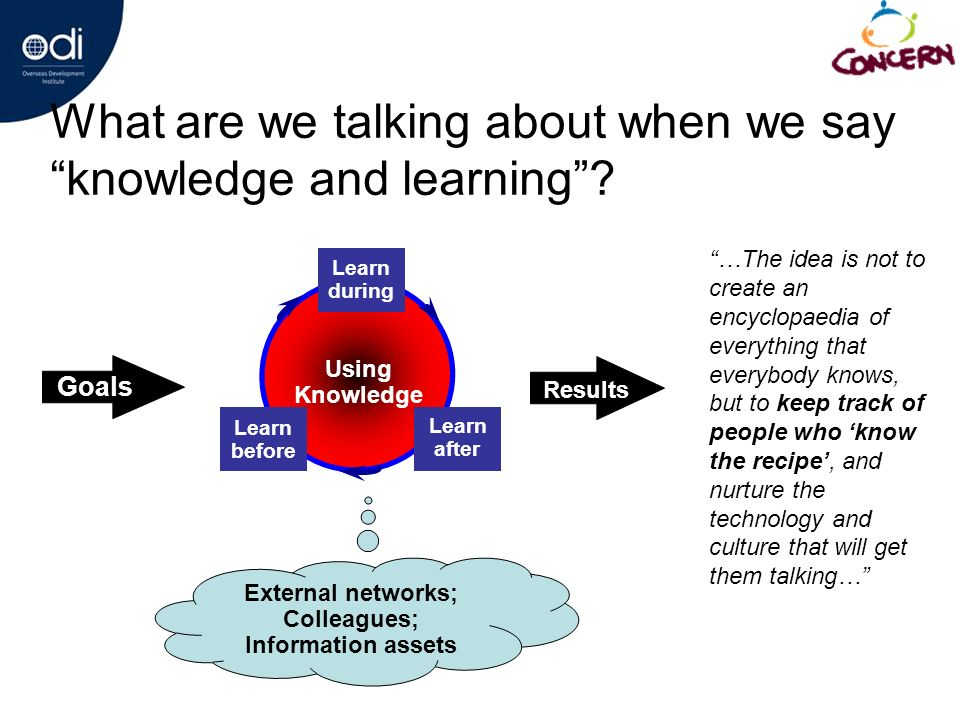 External networks; Colleagues; Information assets What are we talking about when we say knowledge and learning.