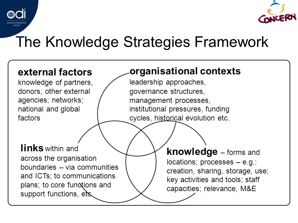 The Knowledge Strategies Framework organisational contexts leadership approaches, governance structures, management processes, institutional pressures, funding cycles, historical evolution etc.
