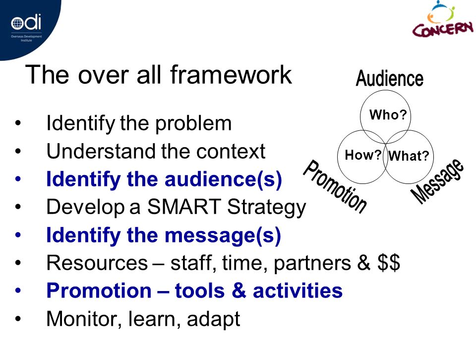 The over all framework Identify the problem Understand the context Identify the audience(s) Develop a SMART Strategy Identify the message(s) Resources – staff, time, partners & $$ Promotion – tools & activities Monitor, learn, adapt How.
