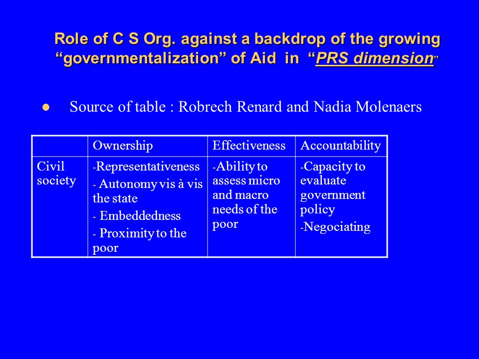 Role of C S Org. against a backdrop of the growing governmentalization of Aid in PRS dimension Role of C S Org. against a backdrop of the growing gove