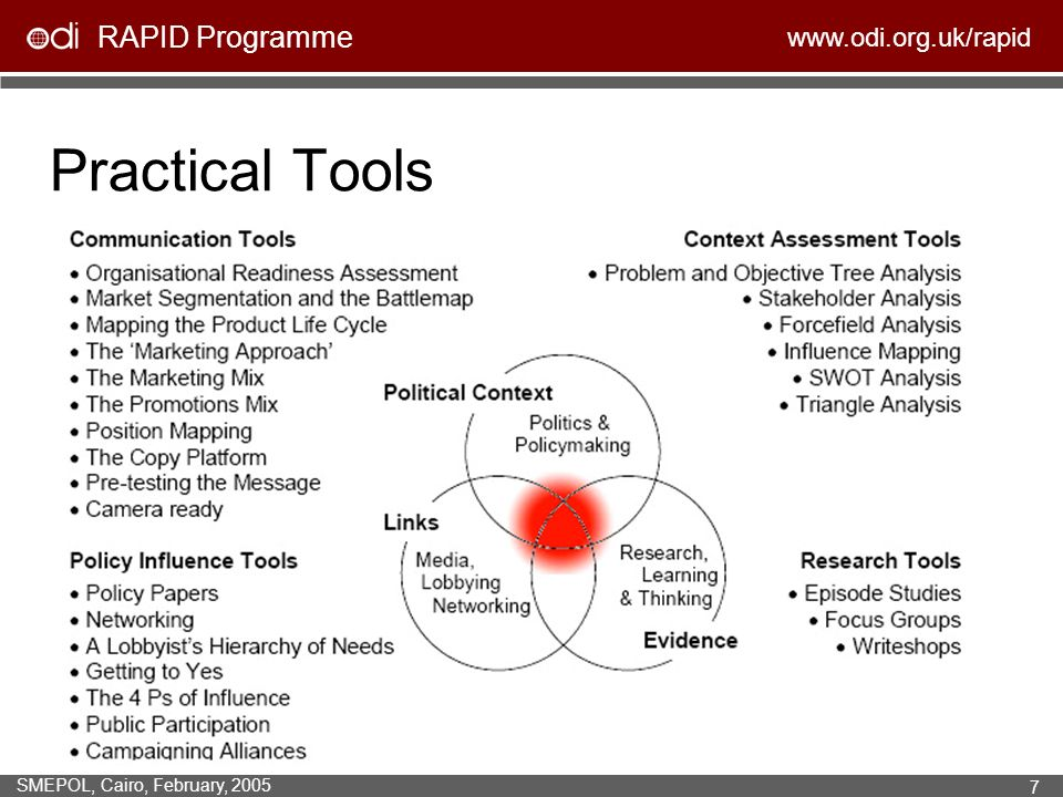 RAPID Programme www.odi.org.uk/rapid SMEPOL, Cairo, February, 2005 7 Practical Tools
