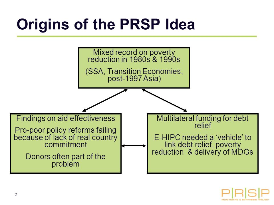 2 Origins of the PRSP Idea Mixed record on poverty reduction in 1980s & 1990s (SSA, Transition Economies, post-1997 Asia) Findings on aid effectiveness Pro-poor policy reforms failing because of lack of real country commitment Donors often part of the problem Multilateral funding for debt relief E-HIPC needed a vehicle to link debt relief, poverty reduction & delivery of MDGs
