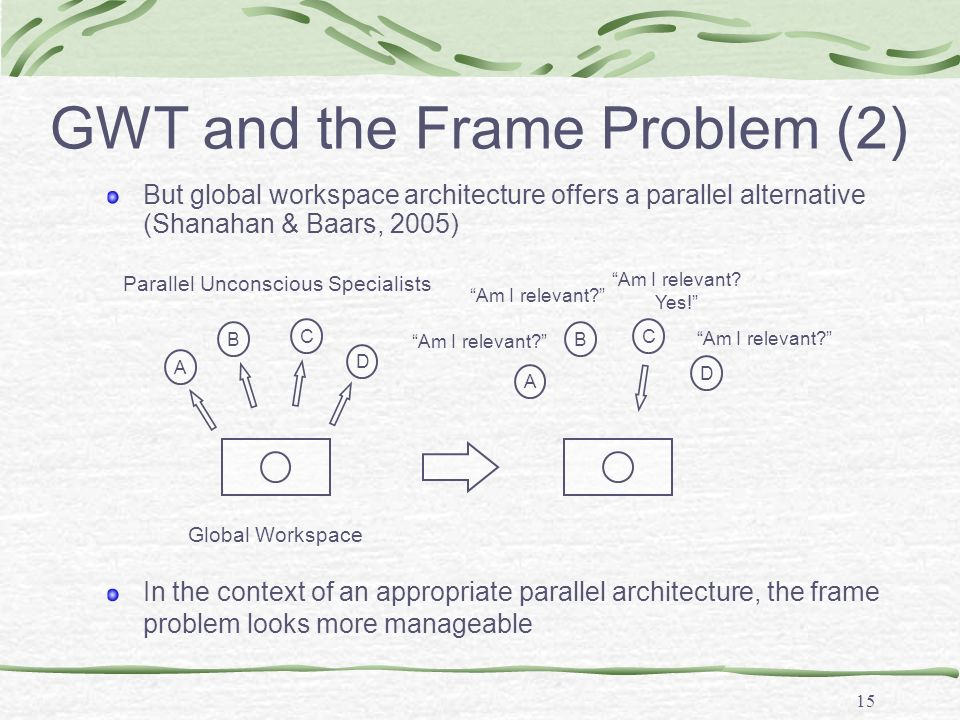 15 GWT and the Frame Problem (2) But global workspace architecture offers a parallel alternative (Shanahan & Baars, 2005) In the context of an appropr