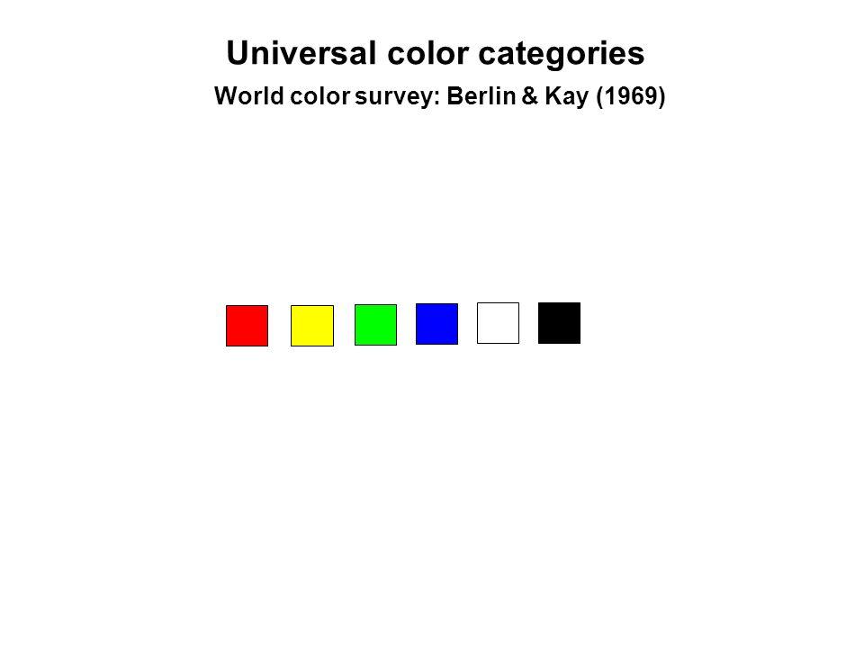 Universal color categories World color survey: Berlin & Kay (1969)