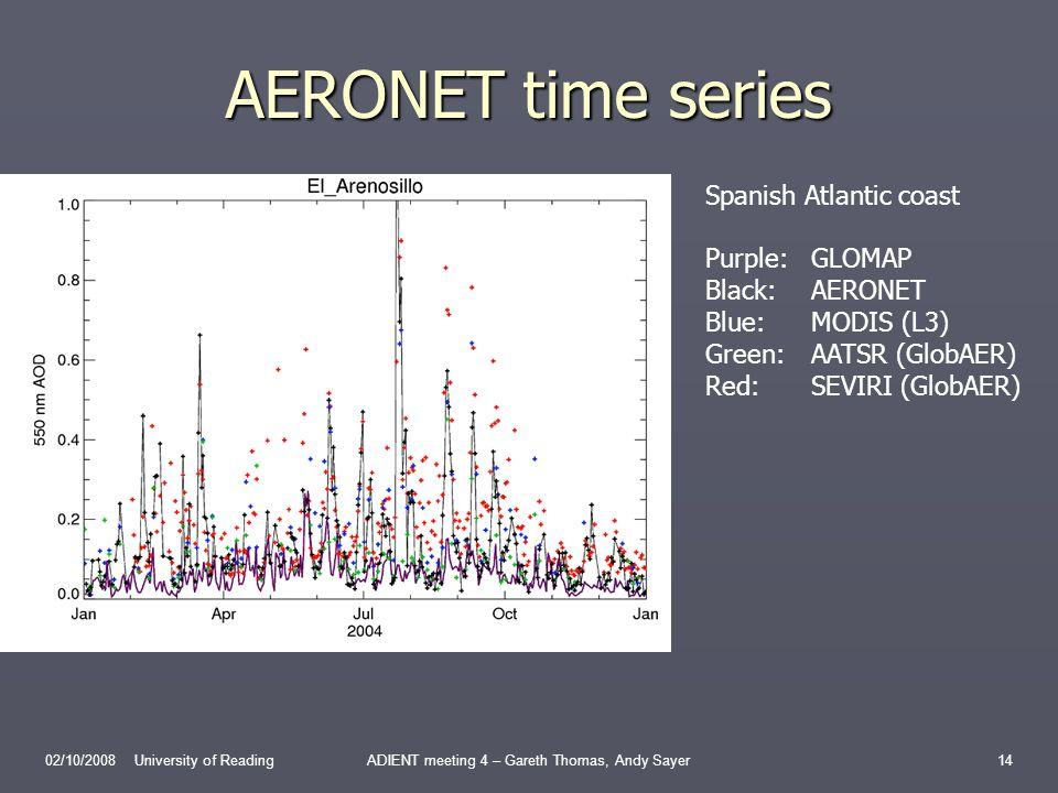 AERONET time series 02/10/2008 University of ReadingADIENT meeting 4 – Gareth Thomas, Andy Sayer14 Spanish Atlantic coast Purple:GLOMAP Black:AERONET Blue:MODIS (L3) Green:AATSR (GlobAER) Red:SEVIRI (GlobAER)