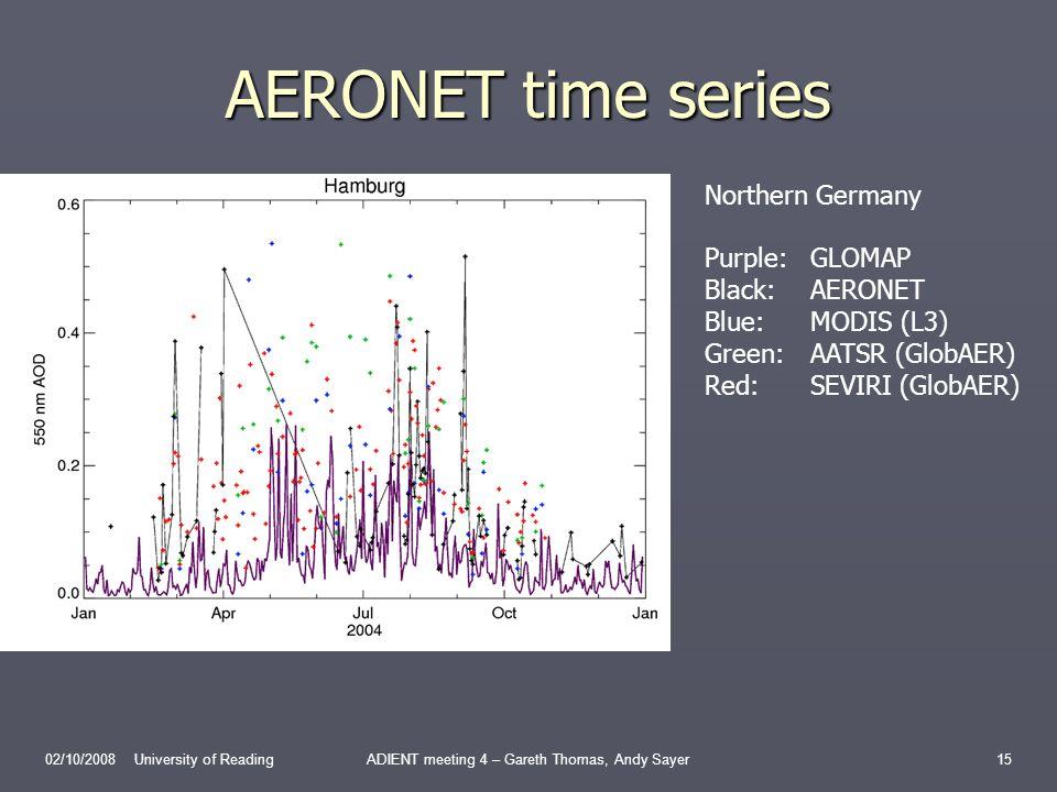 AERONET time series 02/10/2008 University of ReadingADIENT meeting 4 – Gareth Thomas, Andy Sayer15 Northern Germany Purple:GLOMAP Black:AERONET Blue:MODIS (L3) Green:AATSR (GlobAER) Red:SEVIRI (GlobAER)