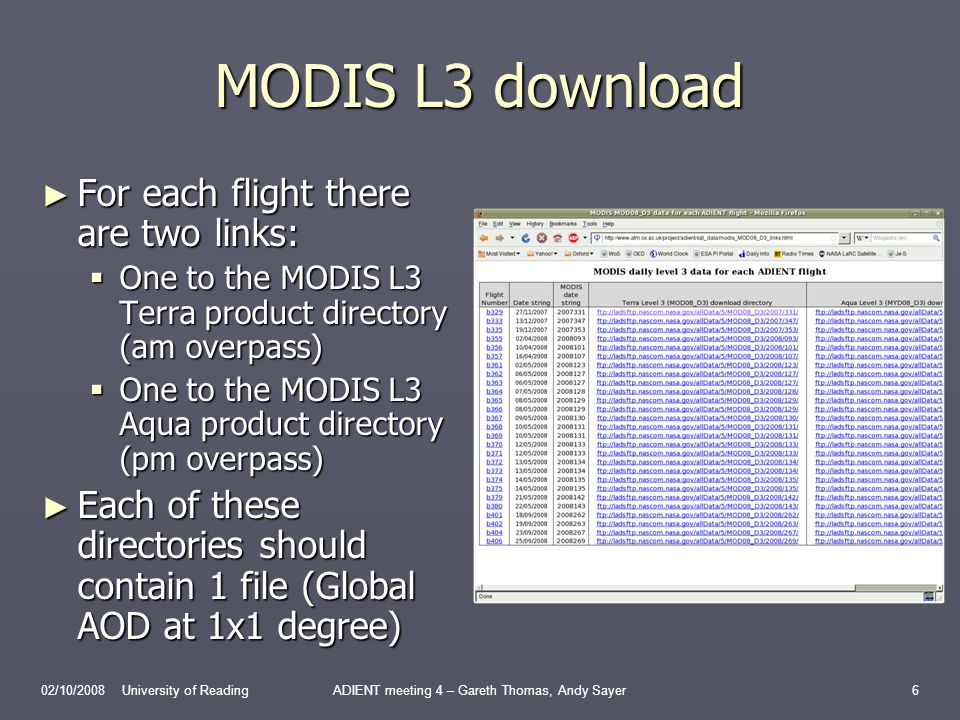 MODIS L2 download Again, links for both Terra and Aqua data.