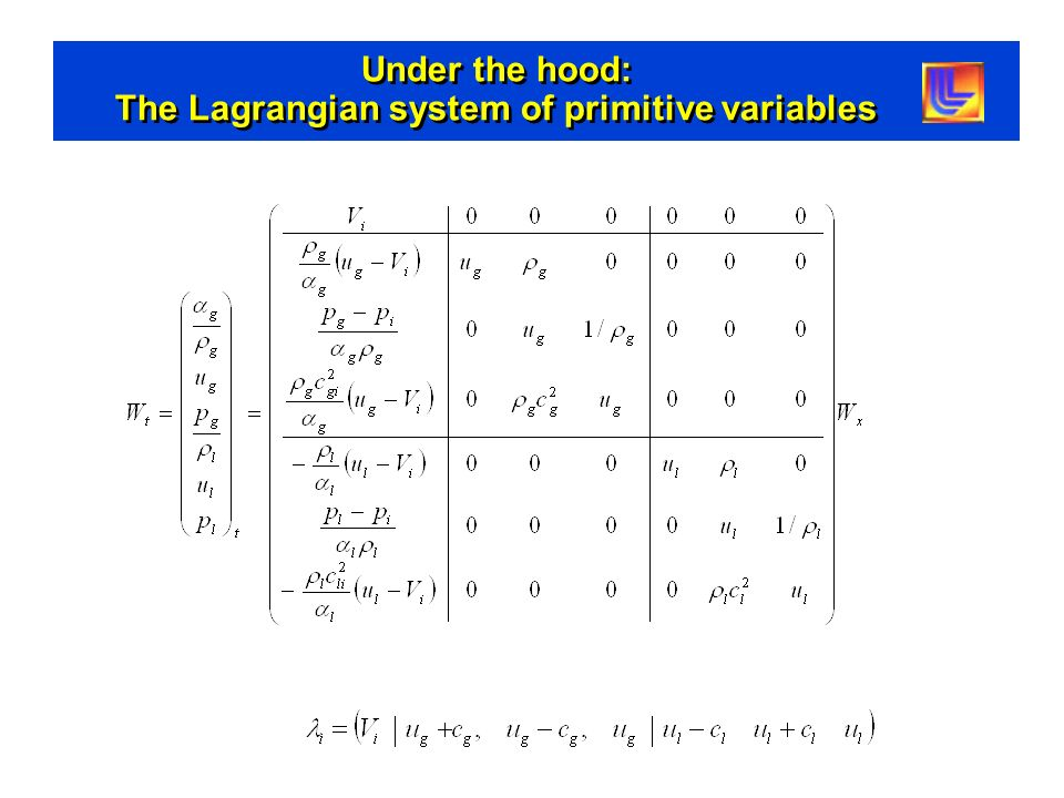 Under the hood: The Lagrangian system of primitive variables