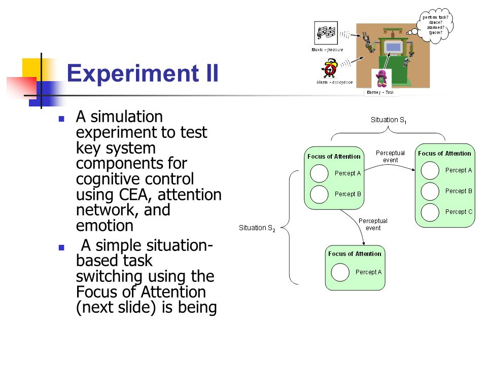 Experiment II A simulation experiment to test key system components for cognitive control using CEA, attention network, and emotion A simple situation