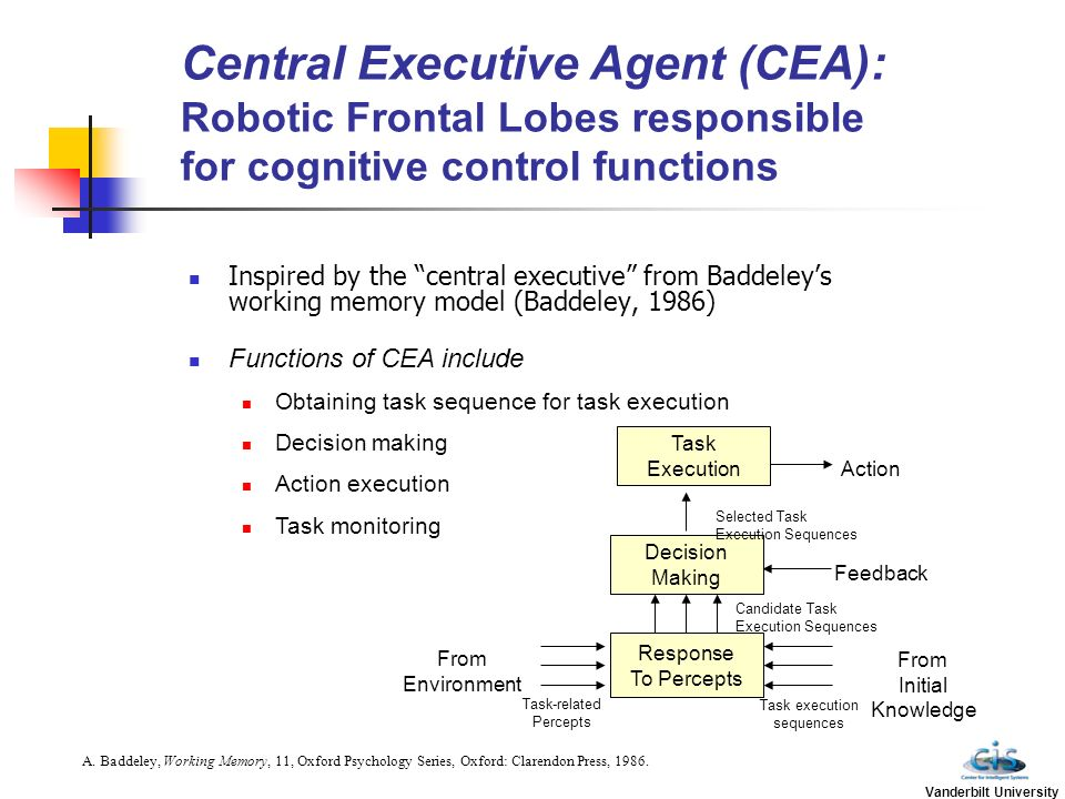 Central Executive Agent (CEA): Robotic Frontal Lobes responsible for cognitive control functions Inspired by the central executive from Baddeleys work
