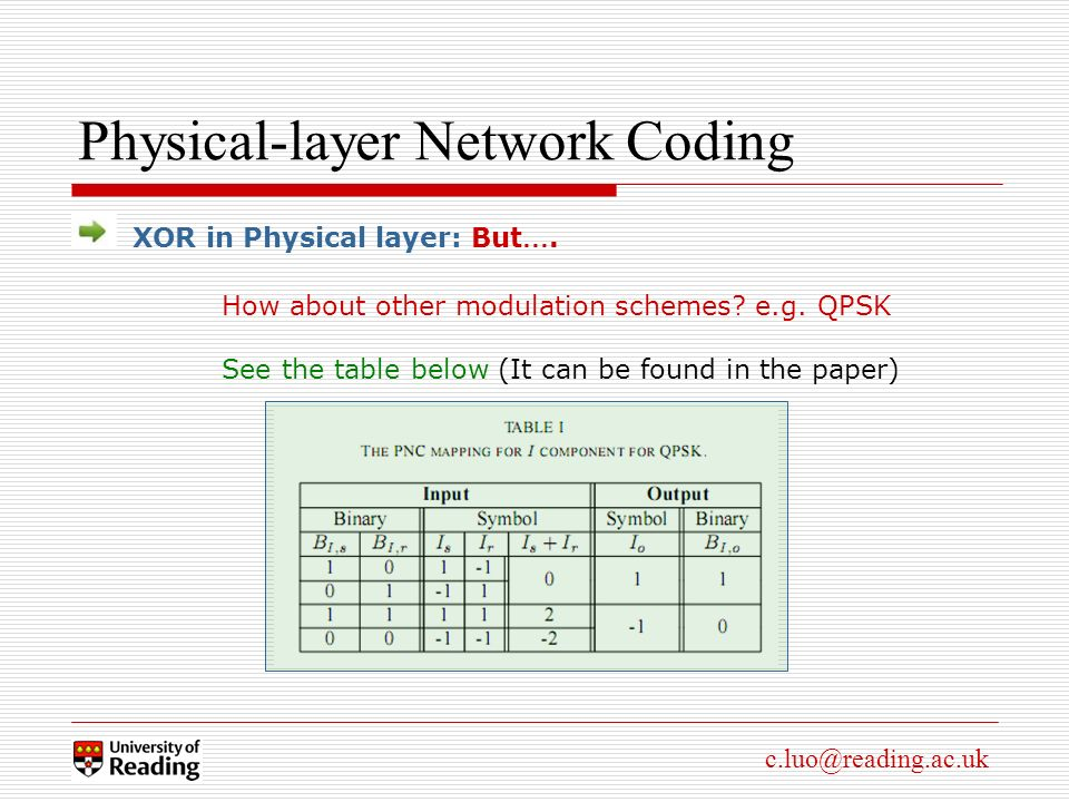 c.luo@reading.ac.uk Physical-layer Network Coding XOR in Physical layer: But ….