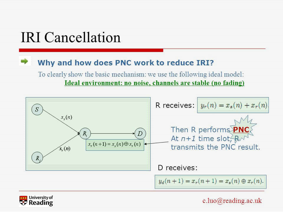 c.luo@reading.ac.uk IRI Cancellation To clearly show the basic mechanism: we use the following ideal model: Ideal environment: no noise, channels are stable (no fading) Why and how does PNC work to reduce IRI.