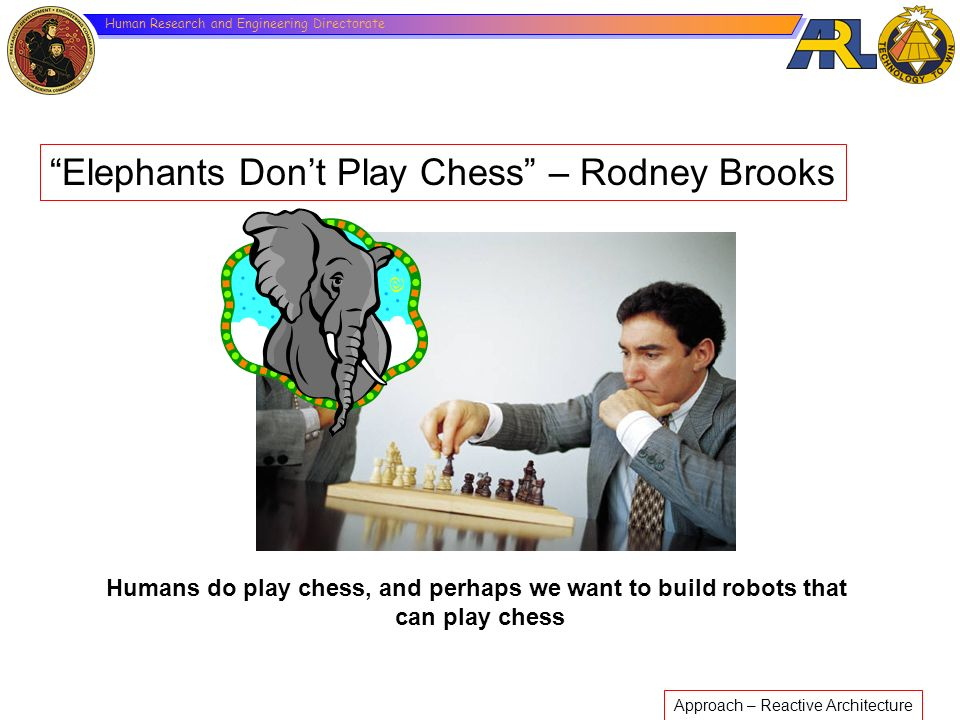 Human Research and Engineering Directorate Elephants Dont Play Chess – Rodney Brooks Approach – Reactive Architecture Humans do play chess, and perhap