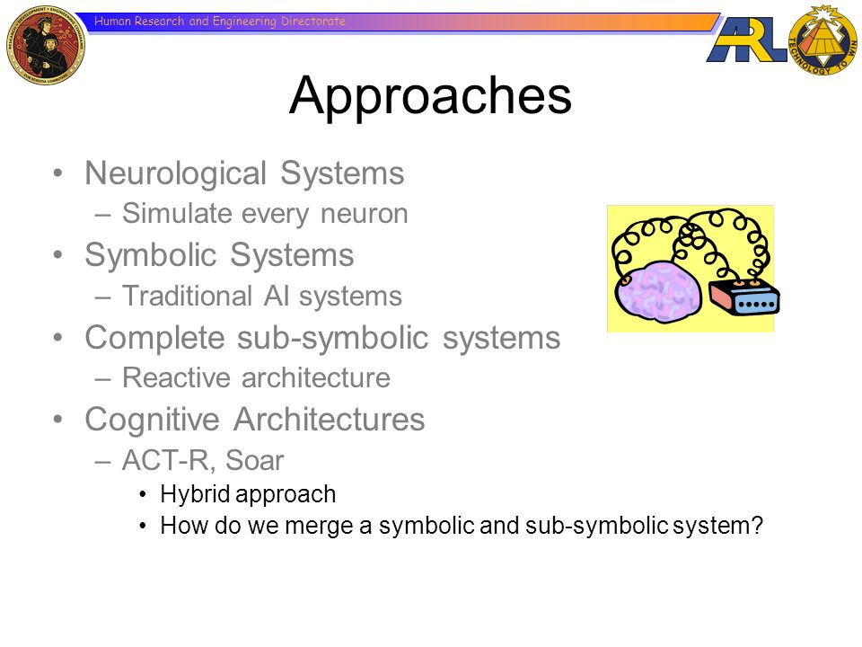 Human Research and Engineering Directorate Approaches Neurological Systems –Simulate every neuron Symbolic Systems –Traditional AI systems Complete su