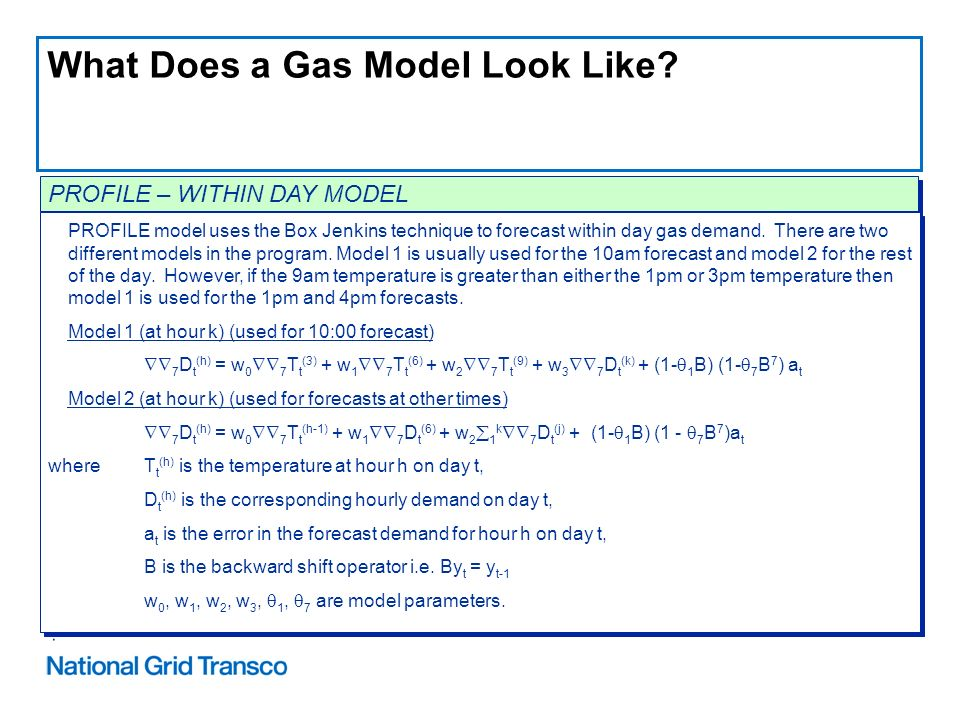 What Does a Gas Model Look Like.