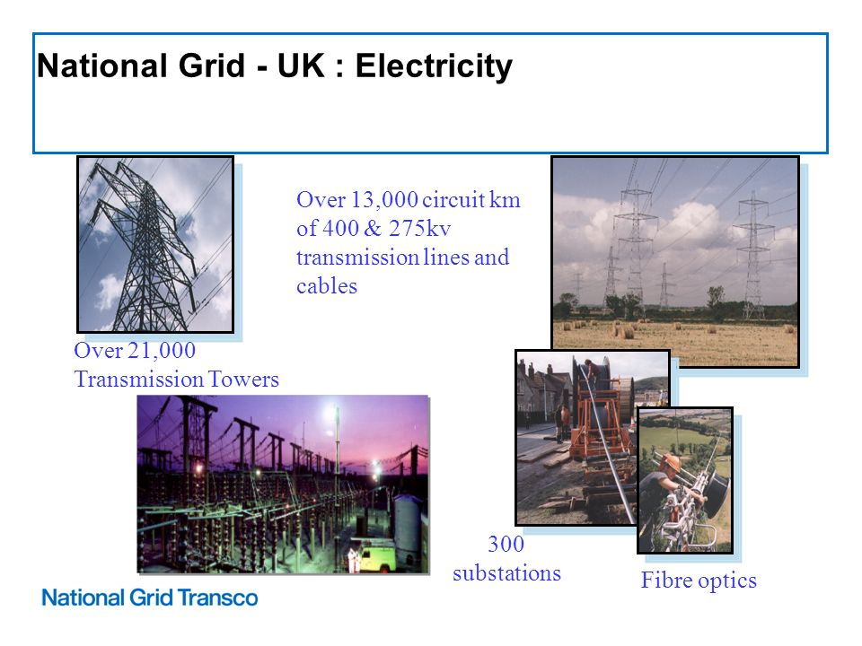 Over 21,000 Transmission Towers Over 13,000 circuit km of 400 & 275kv transmission lines and cables Fibre optics National Grid - UK : Electricity 300 substations