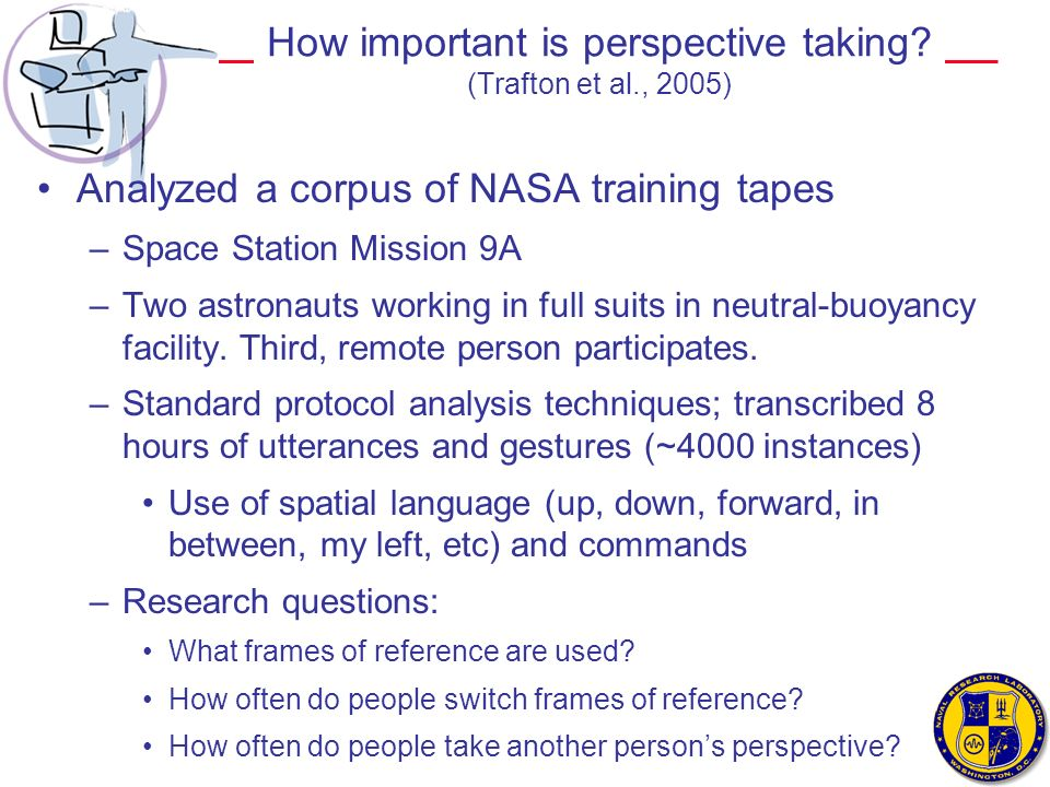 How important is perspective taking? (Trafton et al., 2005) Analyzed a corpus of NASA training tapes –Space Station Mission 9A –Two astronauts working