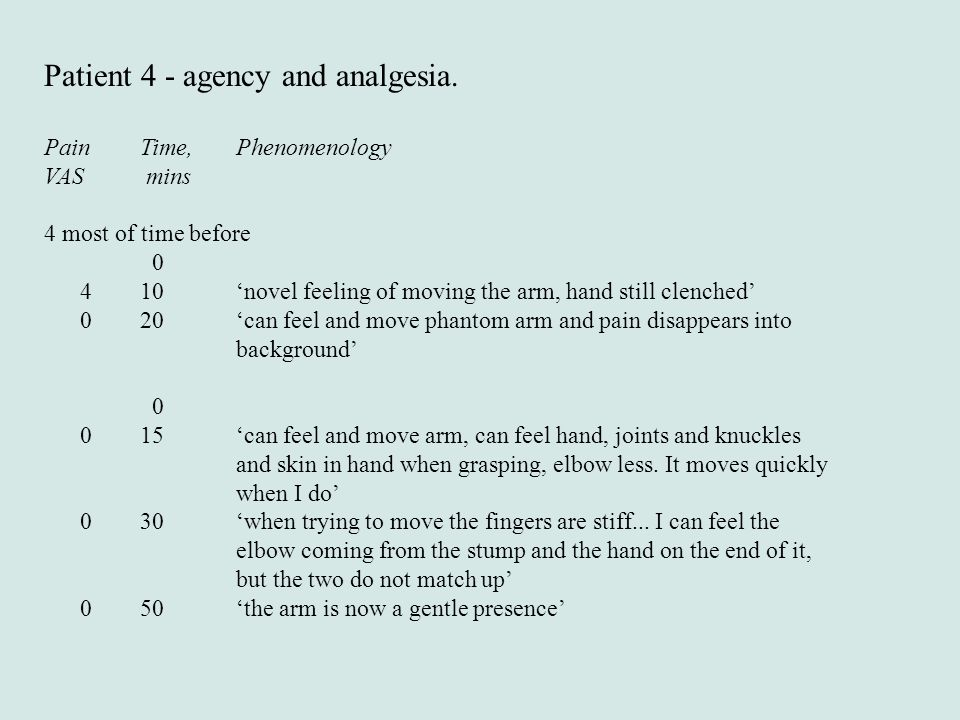 Patient 4 - agency and analgesia. Pain Time, Phenomenology VAS mins 4 most of time before 0 410novel feeling of moving the arm, hand still clenched 02