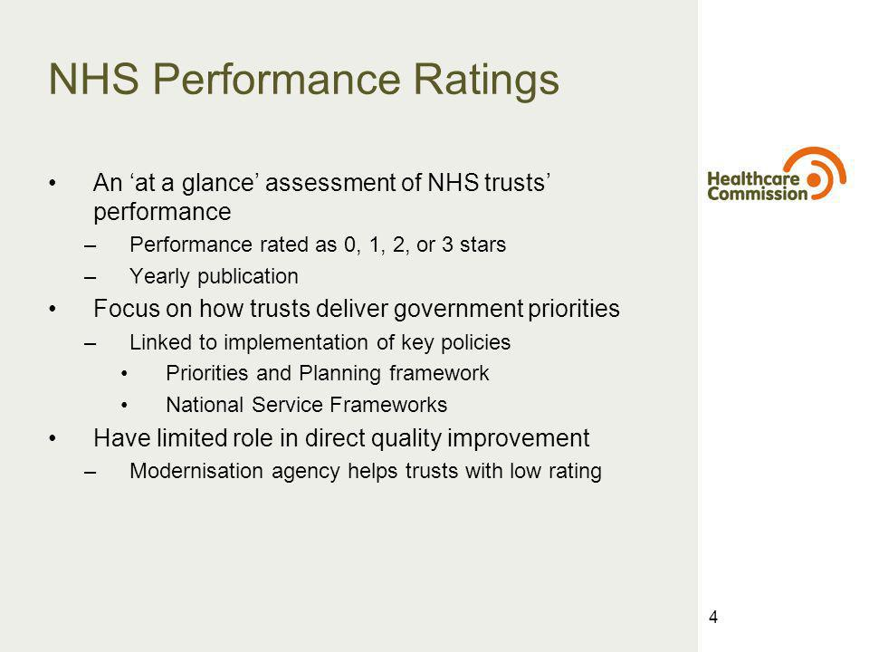 4 NHS Performance Ratings An at a glance assessment of NHS trusts performance –Performance rated as 0, 1, 2, or 3 stars –Yearly publication Focus on how trusts deliver government priorities –Linked to implementation of key policies Priorities and Planning framework National Service Frameworks Have limited role in direct quality improvement –Modernisation agency helps trusts with low rating