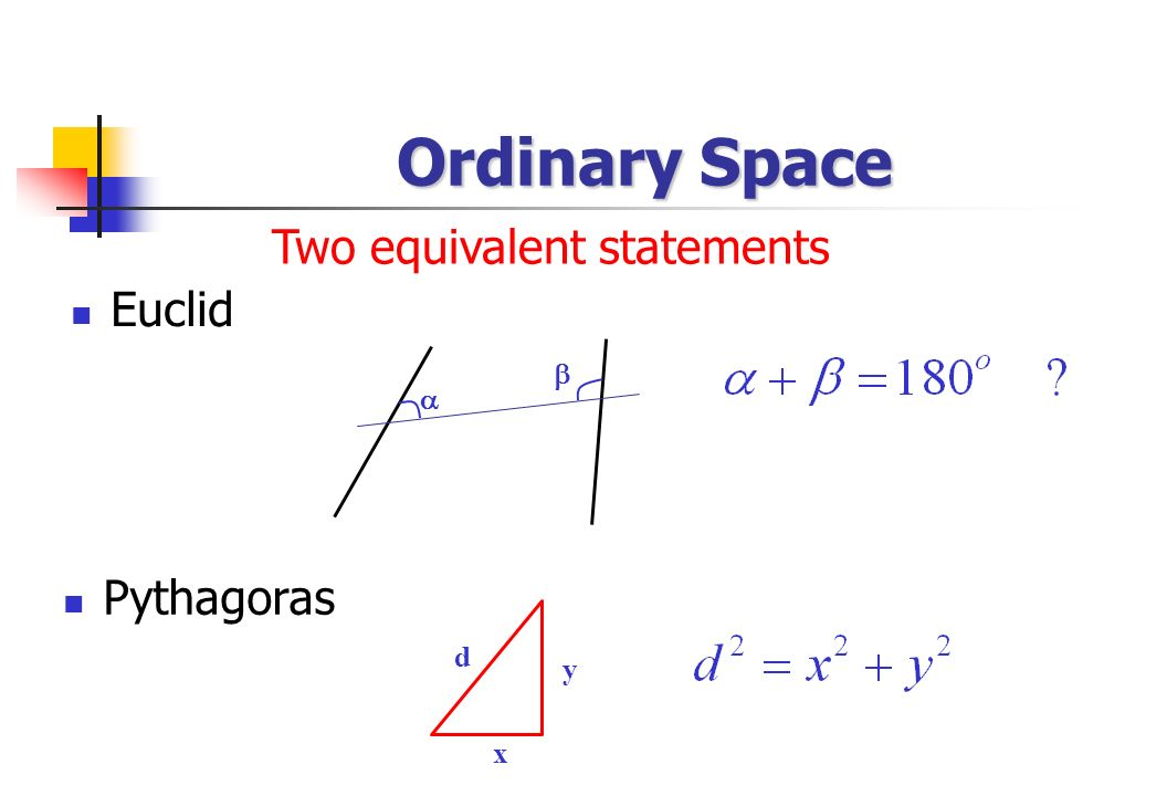 Ordinary Space Euclid Pythagoras Two equivalent statements x y d